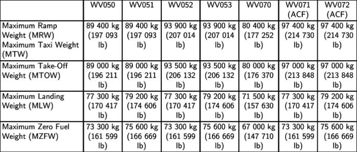 A321 LR - Page 2 6f807c?filename=1520257218157_05-03-2018-08-40-18